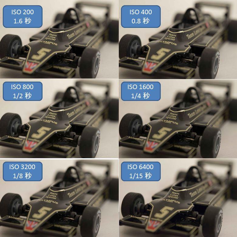 ISOとシャッタースピードの関係