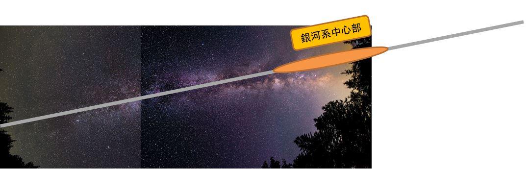 天の川の中心 銀河系の中心