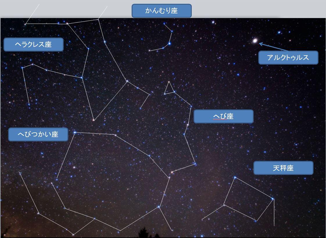 南から西にかけての星座