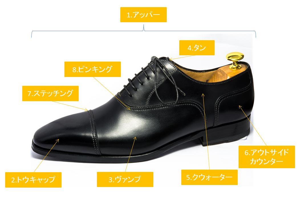 各部の名称 革靴
