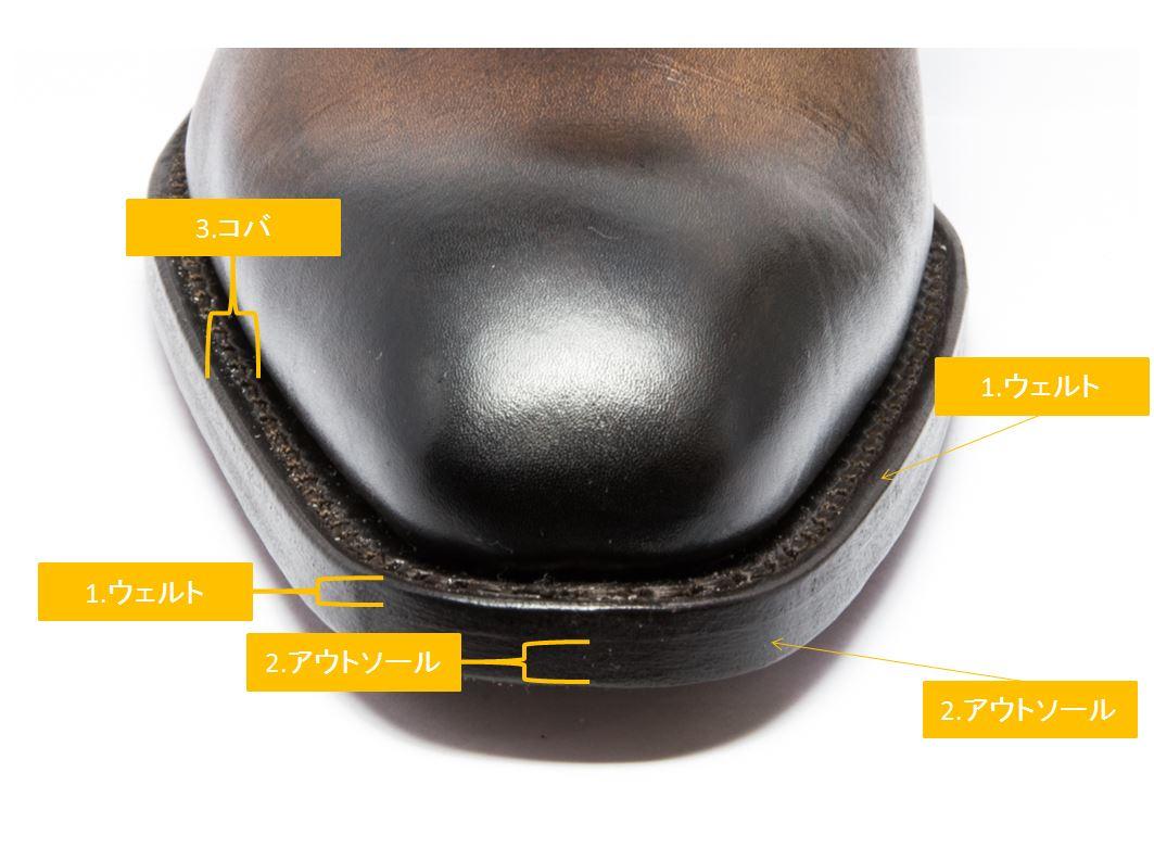 革靴周辺の名称