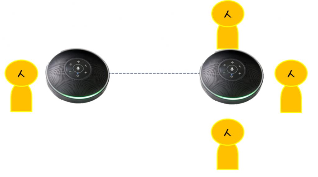 オンライン会議でスピーカーホン利用 スピーカーフォン